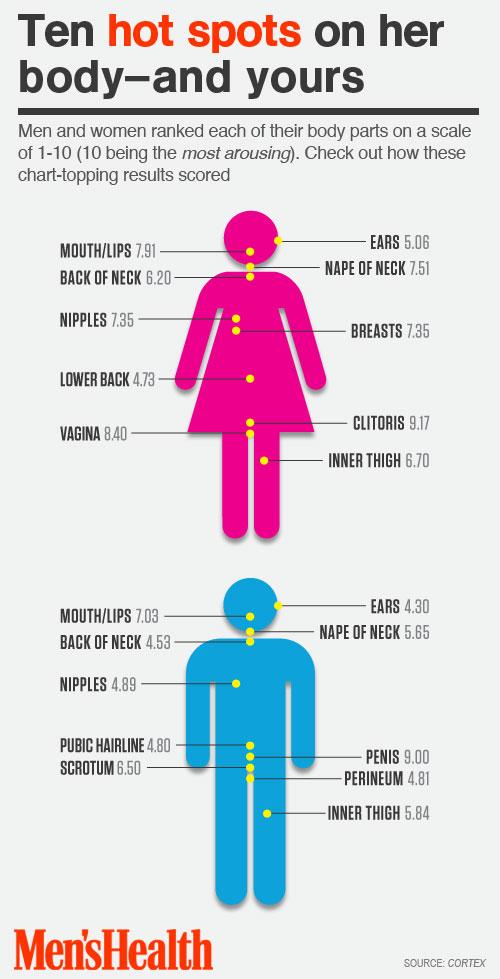Source : Menshealth
