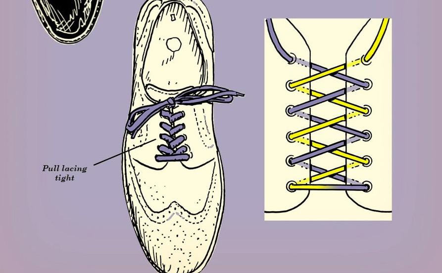 choisir authentique chaussures élégantes complet dans les spécifications Comment lacer ses chaussures comme un gentleman ?