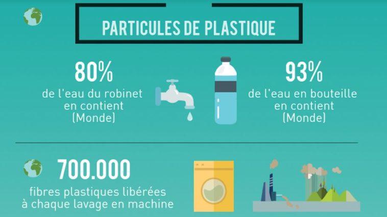 particules de plastique lessive